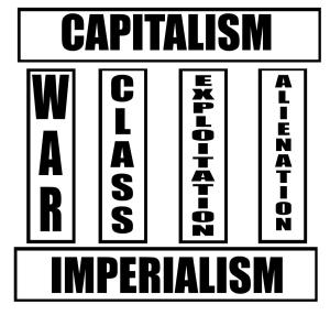 Ilustrasi Gambar: http://votreesprit.wordpress.com/2011/12/10/pernyataan-para-kapitalis-tentang-penguasaan-dunia/